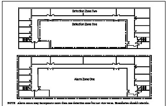 image of a floor plan indicating different detection zones and alarm zones.